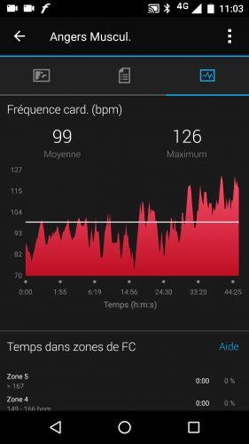 Garmin connect fréquence cardiaque activité